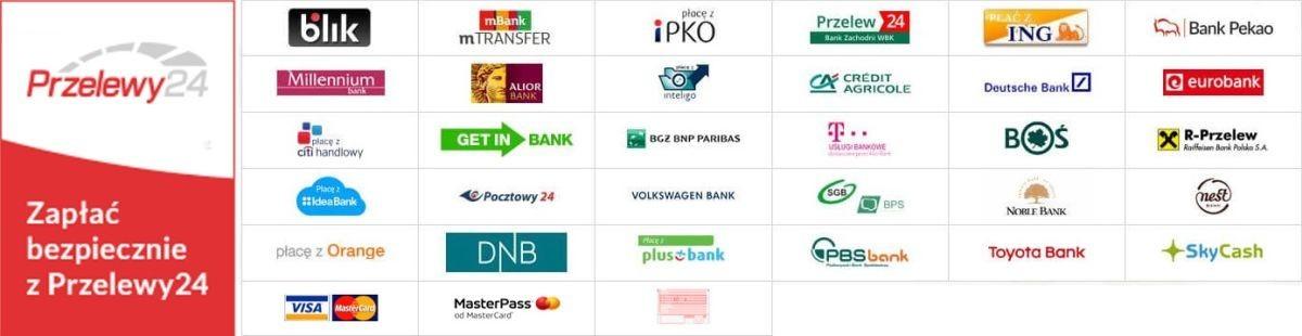 szybkie bezpieczne płatności, przelewy 24, visa, mastercard, mbank, ipko, pekao, ing, bph